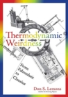Thermodynamic Weirdness : From Fahrenheit to Clausius
